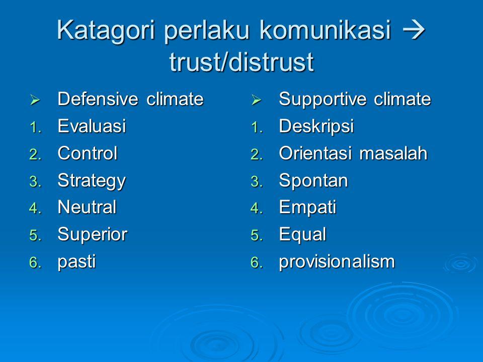 Katagori perlaku komunikasi  trust/distrust  Defensive climate 1. Evaluasi 2. Control 3. Strategy 4. Neutral 5. Superior 6. pasti  Supportive clima