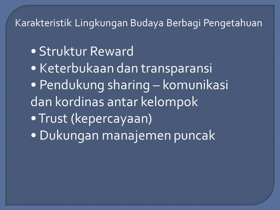 Karakteristik Lingkungan Budaya Berbagi Pengetahuan Struktur Reward Keterbukaan dan transparansi Pendukung sharing – komunikasi dan kordinas antar kelompok Trust (kepercayaan) Dukungan manajemen puncak
