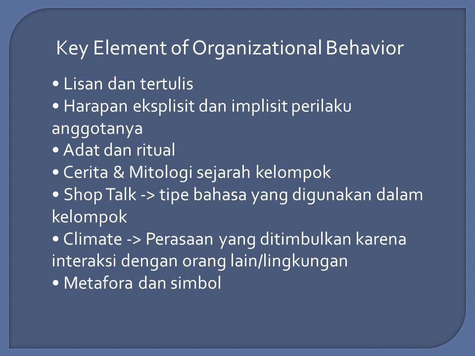 Organizational Culture in Bussiness Context Merupakan sikap dimana organisasi menyelesaikan masalah untuk mencapai tujuan spesifiknya dan untuk memeliharanya sepanjang waktu Bersifat holistik, terbukti oleh sejarah, dikonstruk secara sosial dan sulit untuk diubah