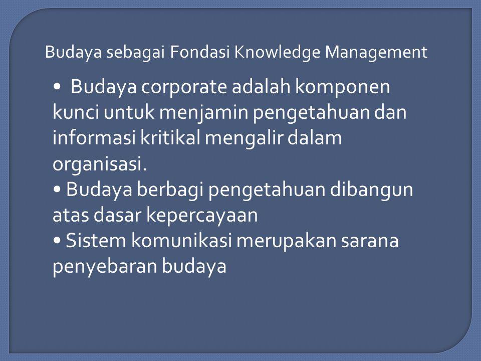 Budaya sebagai Fondasi Knowledge Management Budaya corporate adalah komponen kunci untuk menjamin pengetahuan dan informasi kritikal mengalir dalam organisasi.