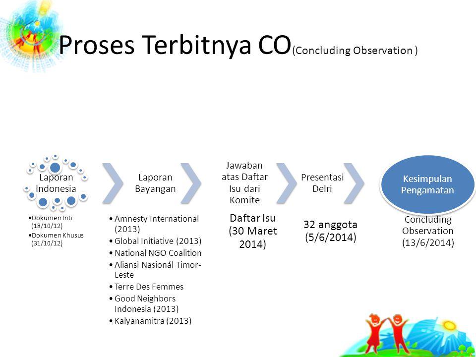 Proses Terbitnya CO (Concluding Observation ) Laporan Indonesia Dokumen Inti (18/10/12) Dokumen Khusus (31/10/12) Laporan Bayangan Amnesty International (2013) Global Initiative (2013) National NGO Coalition Aliansi Nasionál Timor- Leste Terre Des Femmes Good Neighbors Indonesia (2013) Kalyanamitra (2013) Jawaban atas Daftar Isu dari Komite Daftar Isu (30 Maret 2014) Presentasi Delri 32 anggota (5/6/2014) Kesimpulan Pengamatan Concluding Observation (13/6/2014)
