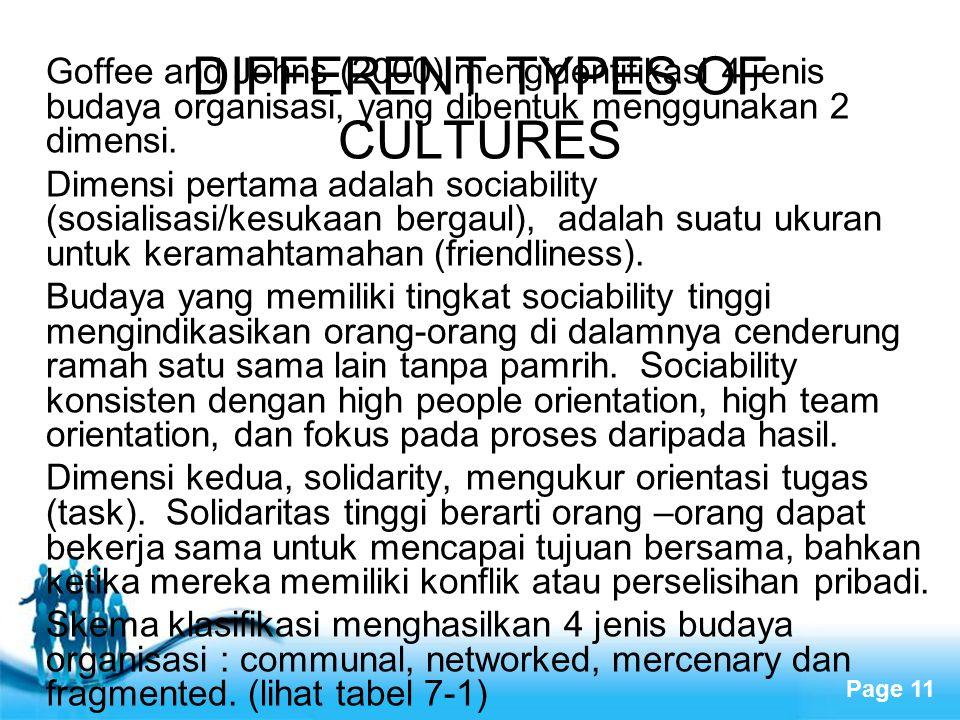 Free Powerpoint Templates Page 11 DIFFERENT TYPES OF CULTURES Goffee and Johns (2000) mengidentifikasi 4 jenis budaya organisasi, yang dibentuk menggu