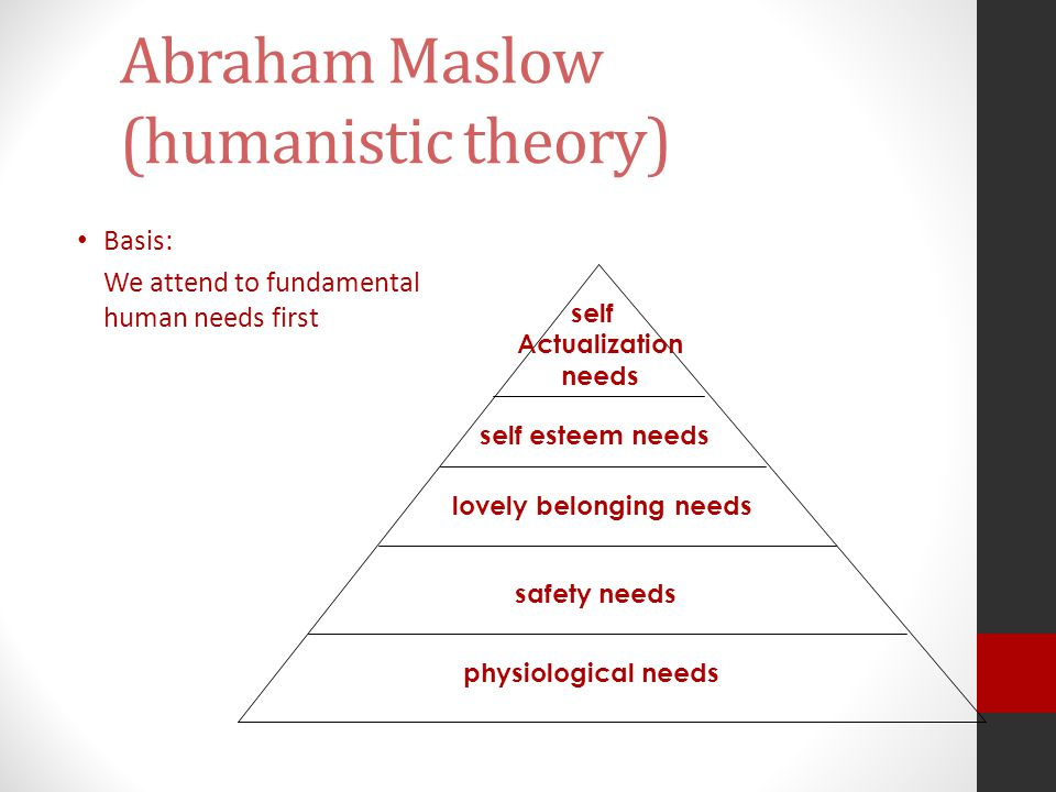 Abraham Maslow (humanistic theory) Basis: We attend to fundamental human needs first self Actualization needs self esteem needs lovely belonging needs