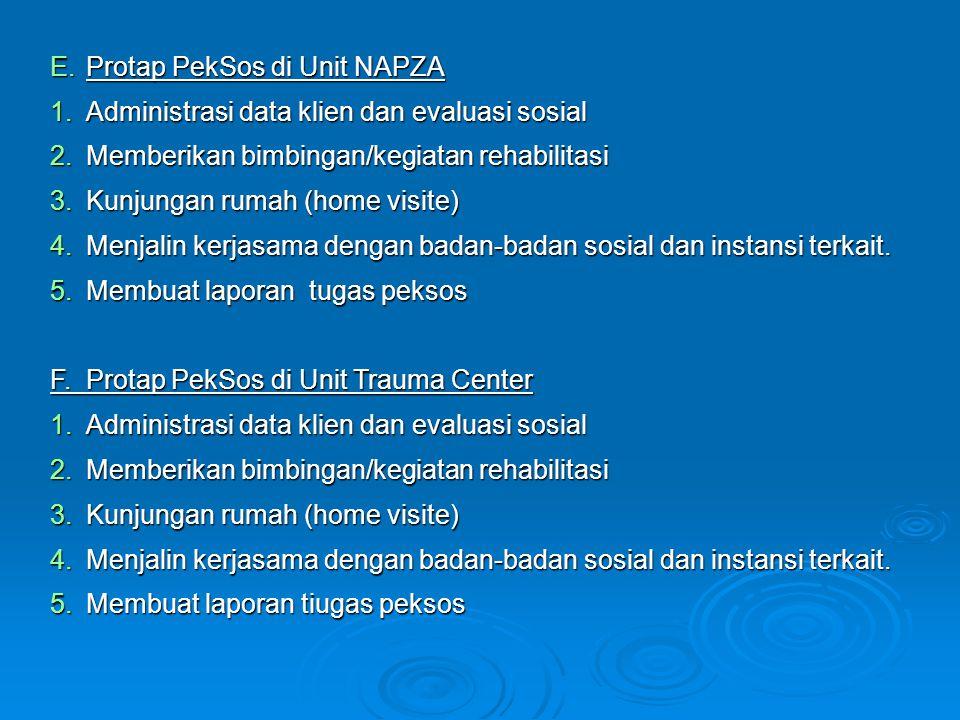 E.Protap PekSos di Unit NAPZA 1.Administrasi data klien dan evaluasi sosial 2.Memberikan bimbingan/kegiatan rehabilitasi 3.Kunjungan rumah (home visit