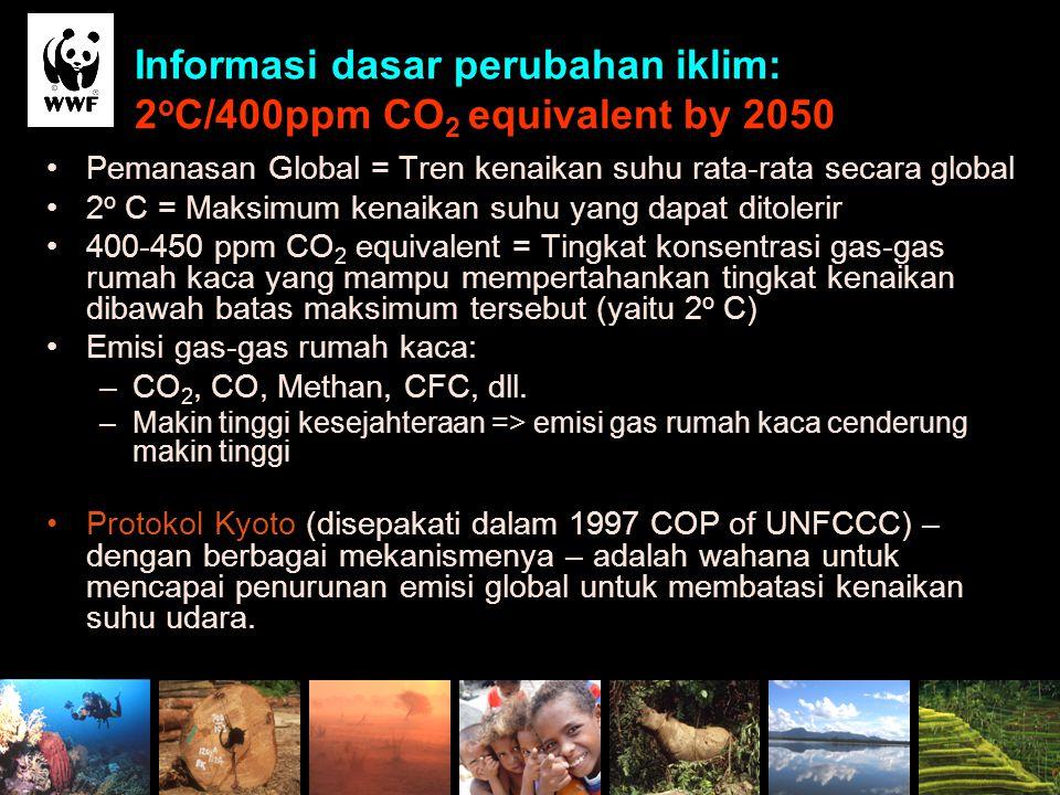 Informasi dasar perubahan iklim: 2 o C/400ppm CO 2 equivalent by 2050 Pemanasan Global = Tren kenaikan suhu rata-rata secara global 2 o C = Maksimum k