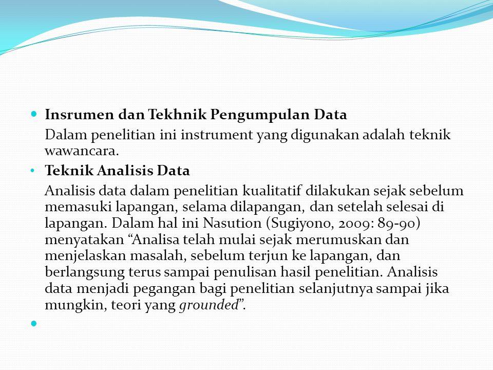 Insrumen dan Tekhnik Pengumpulan Data Dalam penelitian ini instrument yang digunakan adalah teknik wawancara. Teknik Analisis Data Analisis data dalam