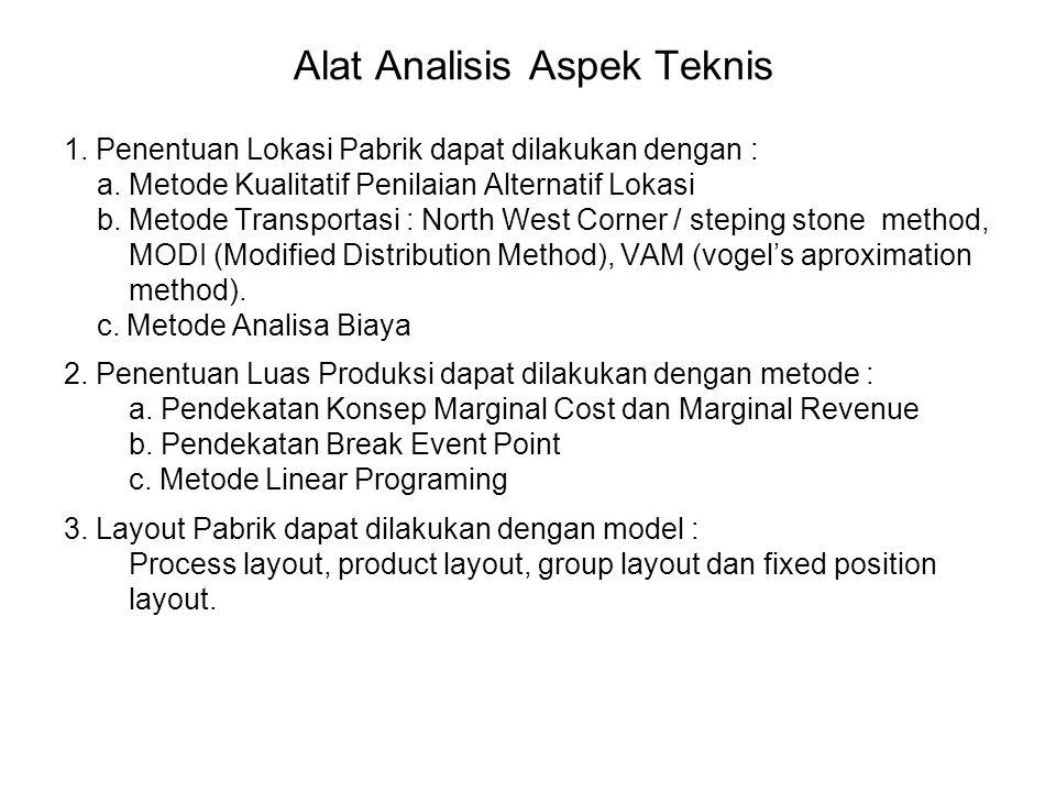 Alat Analisis Aspek Teknis 1.Penentuan Lokasi Pabrik dapat dilakukan dengan : a.