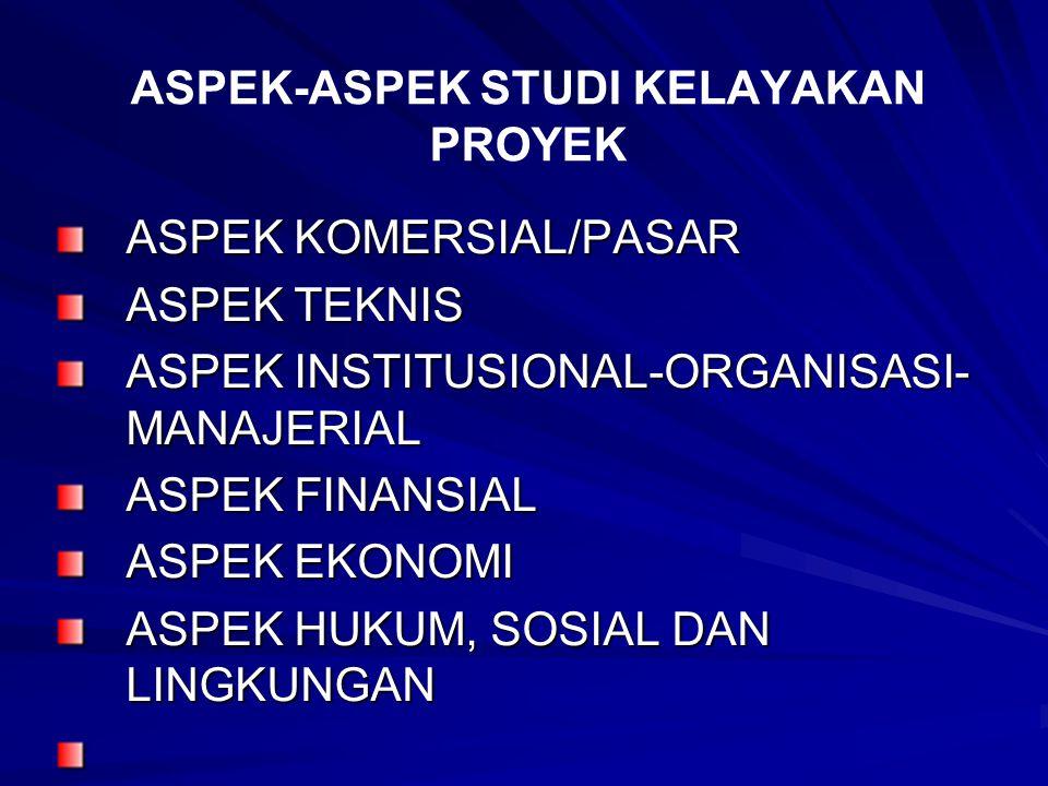 ASPEK KOMERSIAL/PASAR ASPEK TEKNIS ASPEK INSTITUSIONAL-ORGANISASI- MANAJERIAL ASPEK FINANSIAL ASPEK EKONOMI ASPEK HUKUM, SOSIAL DAN LINGKUNGAN ASPEK-A