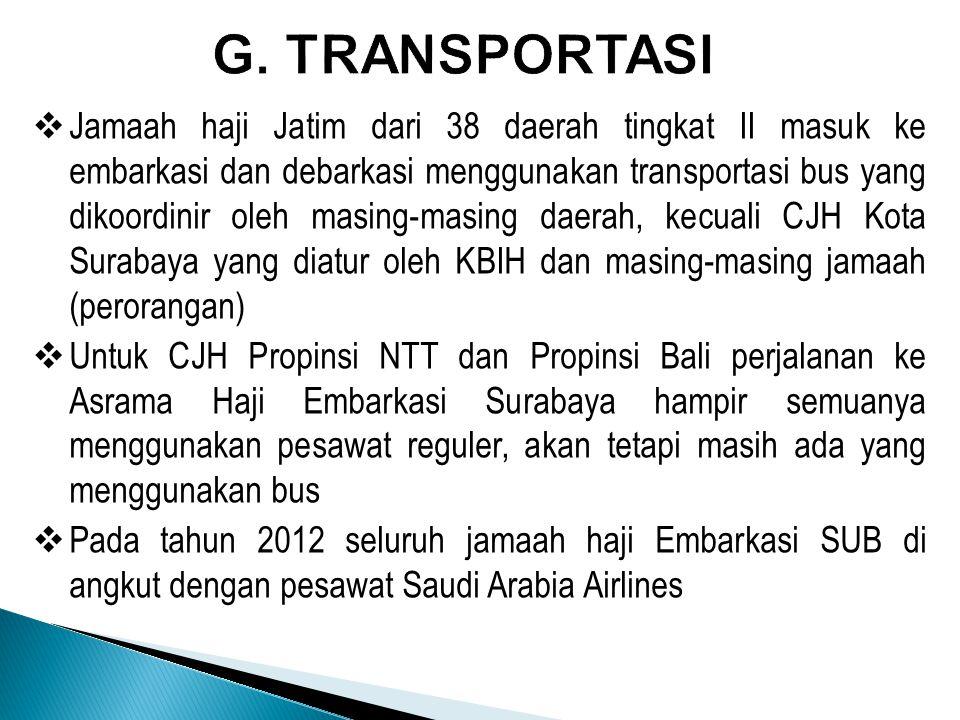  Jamaah haji Jatim dari 38 daerah tingkat II masuk ke embarkasi dan debarkasi menggunakan transportasi bus yang dikoordinir oleh masing-masing daerah