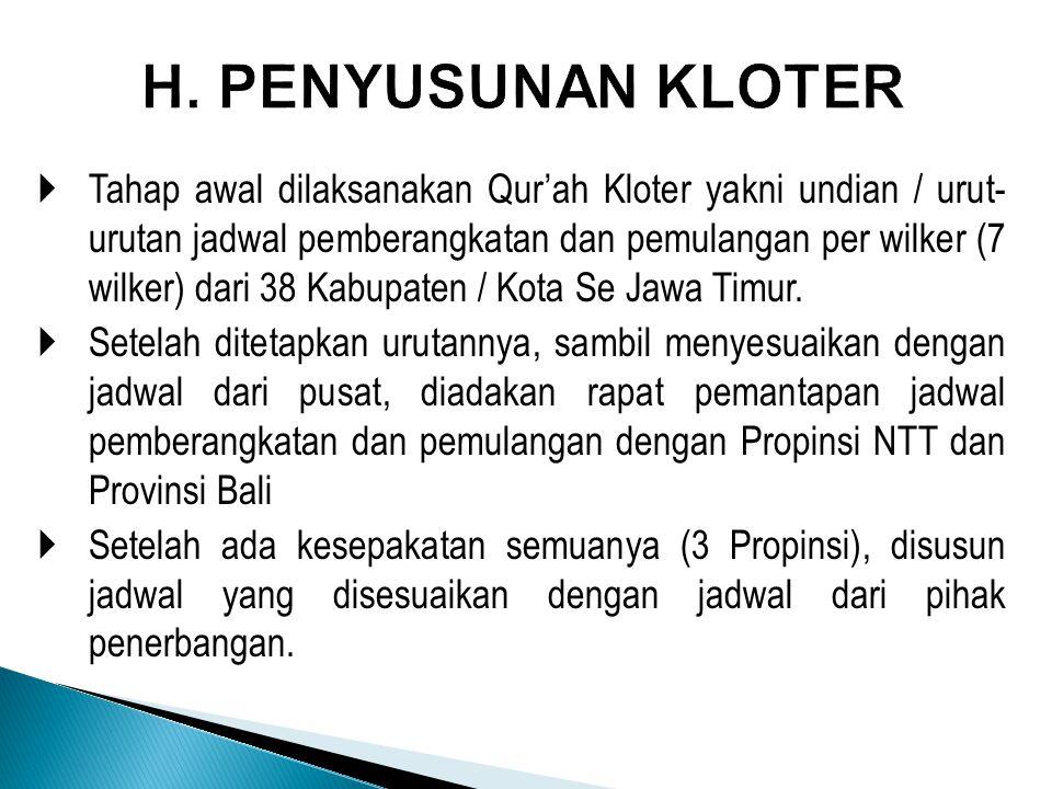  Tahap awal dilaksanakan Qur'ah Kloter yakni undian / urut- urutan jadwal pemberangkatan dan pemulangan per wilker (7 wilker) dari 38 Kabupaten / Kot
