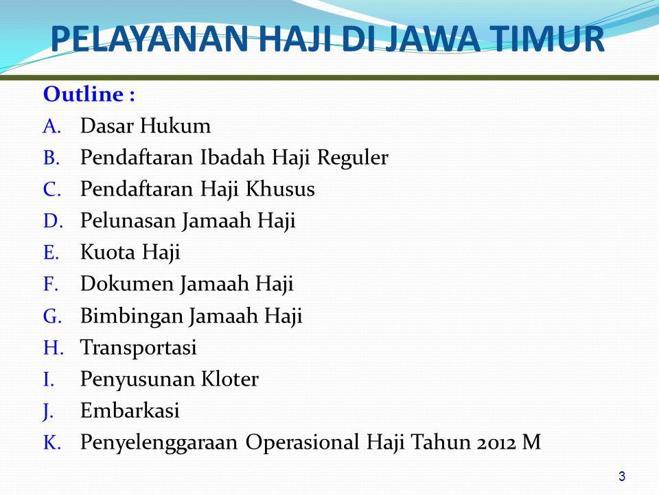 PELAYANAN HAJI DI JAWA TIMUR Outline : A. Dasar Hukum B. Pendaftaran Ibadah Haji Reguler C. Pendaftaran Haji Khusus D. Pelunasan Jamaah Haji E. Kuota