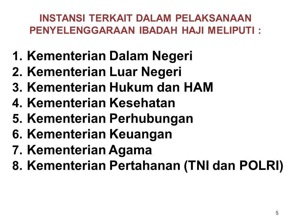 5 INSTANSI TERKAIT DALAM PELAKSANAAN PENYELENGGARAAN IBADAH HAJI MELIPUTI : 1. Kementerian Dalam Negeri Kementerian Dalam Negeri 2. Kementerian Luar N