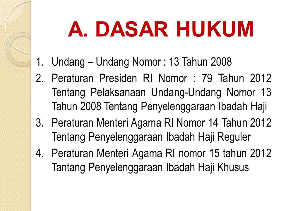A. DASAR HUKUM 1.Undang – Undang Nomor : 13 Tahun 2008 2.Peraturan Presiden RI Nomor : 79 Tahun 2012 Tentang Pelaksanaan Undang-Undang Nomor 13 Tahun