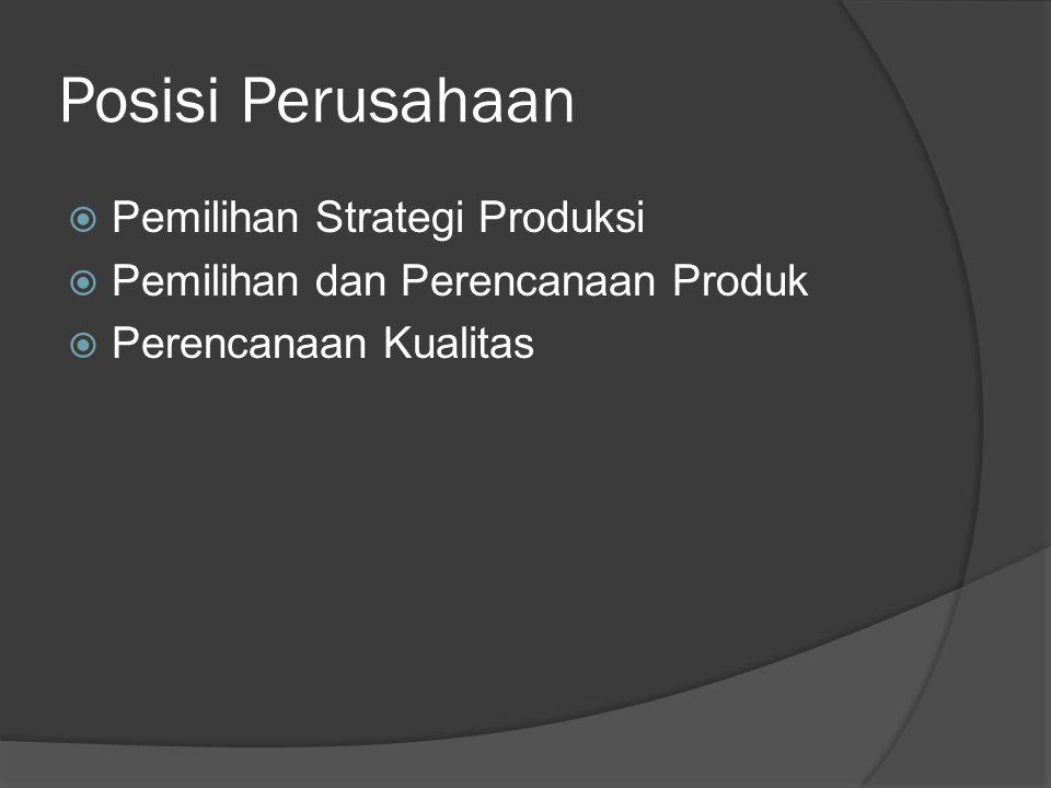 Posisi Perusahaan  Pemilihan Strategi Produksi  Pemilihan dan Perencanaan Produk  Perencanaan Kualitas