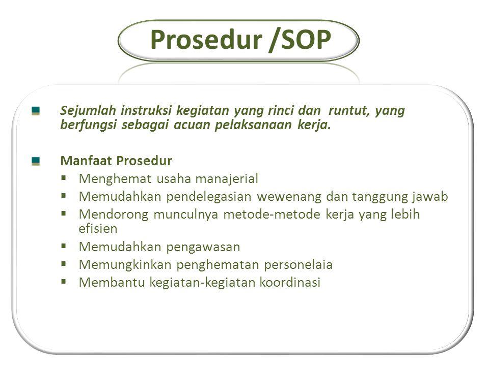 Prosedur /SOP Sejumlah instruksi kegiatan yang rinci dan runtut, yang berfungsi sebagai acuan pelaksanaan kerja. Manfaat Prosedur  Menghemat usaha ma