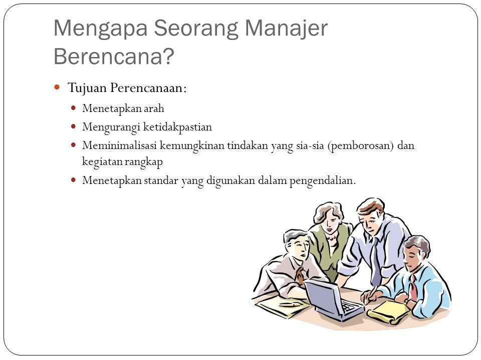 Mengapa Seorang Manajer Berencana? Tujuan Perencanaan: Menetapkan arah Mengurangi ketidakpastian Meminimalisasi kemungkinan tindakan yang sia-sia (pem
