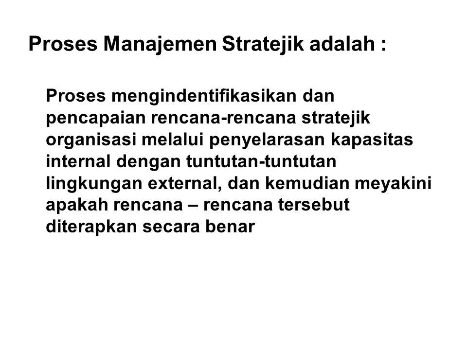 Proses Manajemen Stratejik adalah : Proses mengindentifikasikan dan pencapaian rencana-rencana stratejik organisasi melalui penyelarasan kapasitas int