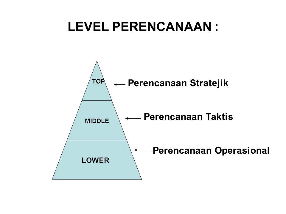 Perencanaan Stratejik adalah : Masterplan keseluruhan dari organisasi untuk mencapai tujuan-tujuan stratejik.