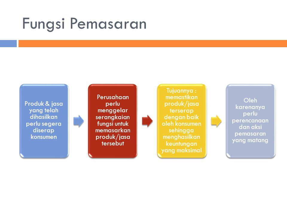 Pengertian Pemasaran Proses perencanaan dan pelaksanaan pemikiran,penetapan harga,promosi serta penyaluran gagasan, barang dan jasa untuk menciptakan pertukaran yang memuaskan tujuan-tujuan individu dan organisasi.) Manajemen Pemasaran suatu proses manajemen, yang meliputi analisa, rencana pelaksanaan, dan pengontrolan kegiatan pemasaran yang dilakukan oleh perusahaan yang bertujuan menimbulkan pertukaran yang diinginkan baik berupa barang maupun jasa atau benda-benda lain yang dapat memenuhi kebutuhan Unsur Pokok Pemasaran Orientasi Pada Konsumen Strategi & Sistem Pemasaran Perilaku Konsumen