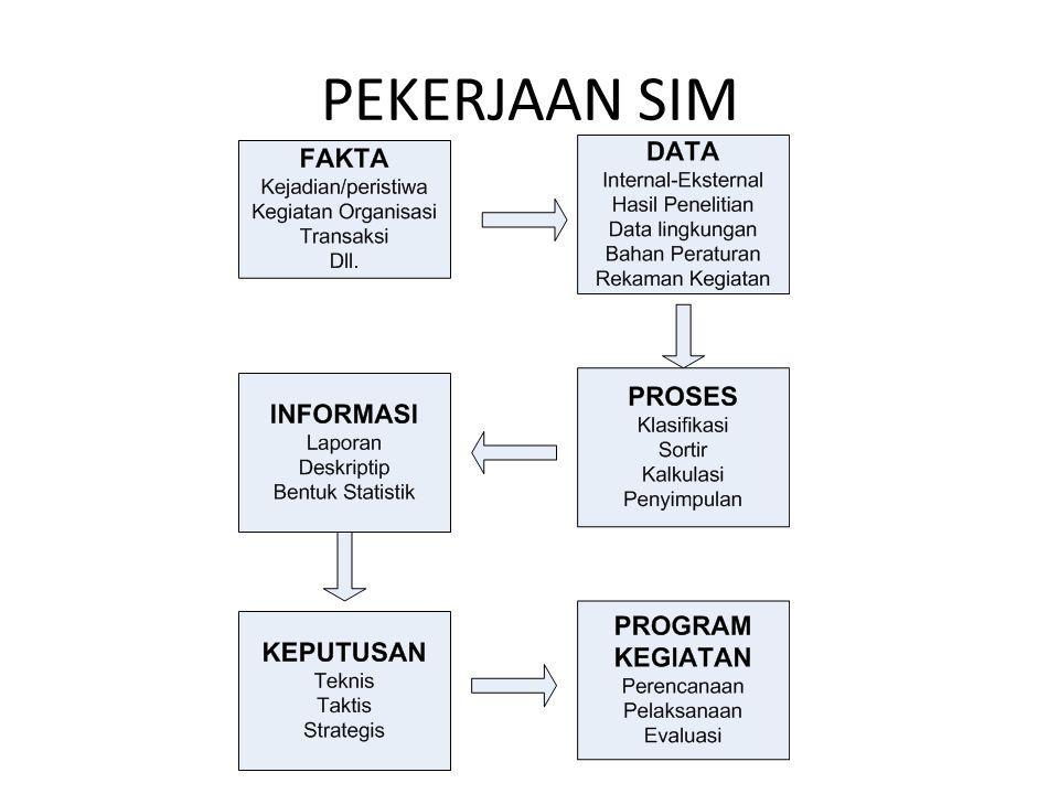Informasi Teknis Informasi teknis ialah informasi yang bersifat penjabaran, informasi ini digunakan oleh lower manajemen untuk melaksanakan tuas dan fungsinya.