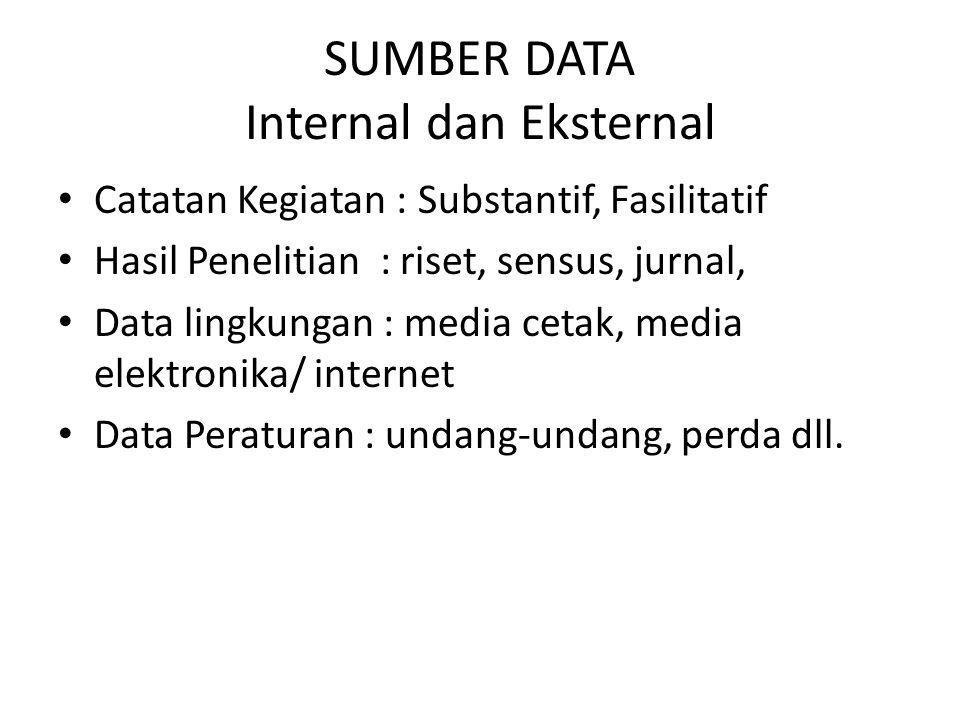SUMBER DATA Internal dan Eksternal Catatan Kegiatan : Substantif, Fasilitatif Hasil Penelitian : riset, sensus, jurnal, Data lingkungan : media cetak,