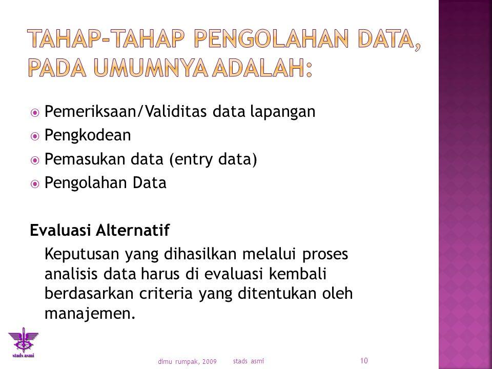 Pemeriksaan/Validitas data lapangan  Pengkodean  Pemasukan data (entry data)  Pengolahan Data Evaluasi Alternatif Keputusan yang dihasilkan melalui proses analisis data harus di evaluasi kembali berdasarkan criteria yang ditentukan oleh manajemen.