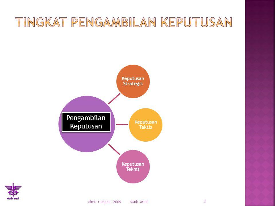Keputusan Strategis Keputusan Taktis Keputusan Teknis Pengambilan Keputusan stads asmi 3 dimu rumpak, 2009