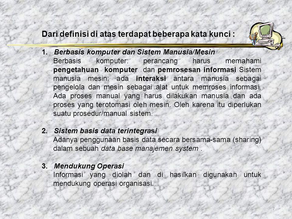 8 Istilah Sistem Informasi  Manajemen Information System  Information Processing System  Information Decision System  Information System.