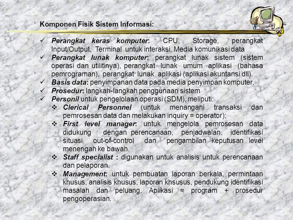 9 Komponen Fisik Sistem Informasi: Perangkat keras komputer: CPU, Storage, perangkat Input/Output, Terminal untuk interaksi, Media komunikasi data Per