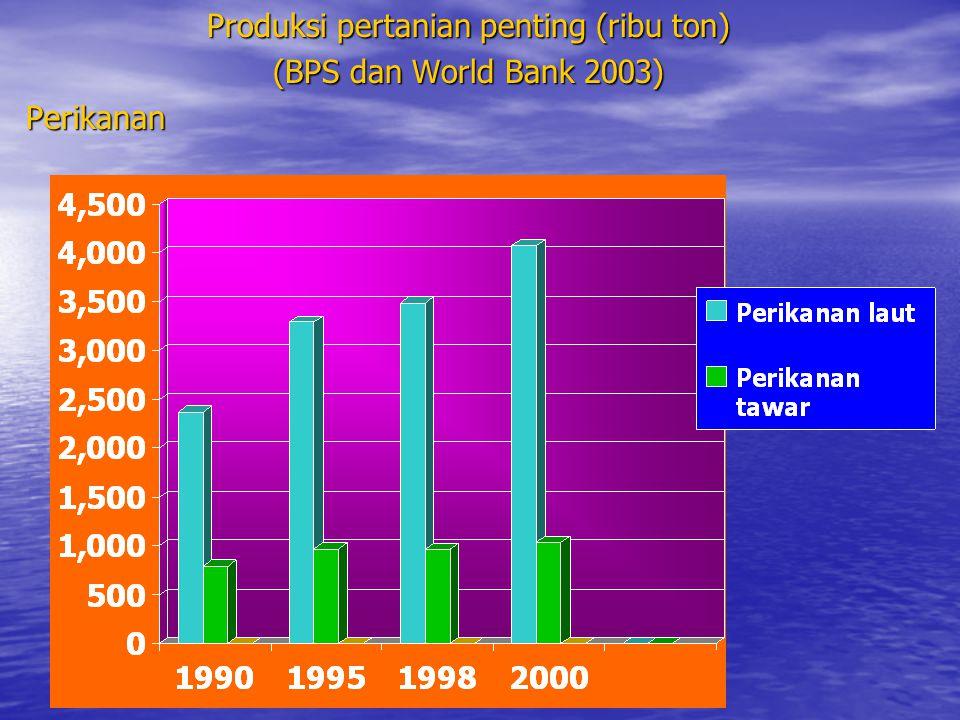 Produksi pertanian penting (ribu ton) (BPS dan World Bank 2003) Perikanan