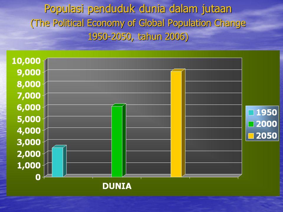 Populasi penduduk dunia dalam jutaan (The Political Economy of Global Population Change 1950-2050, tahun 2006)