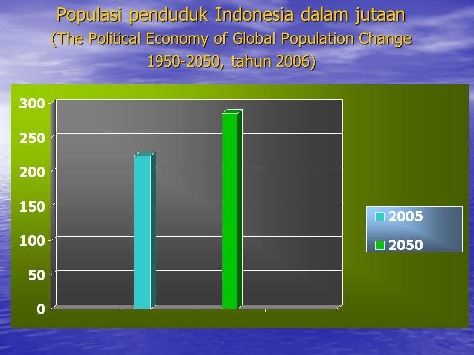 Populasi penduduk Indonesia dalam jutaan (The Political Economy of Global Population Change 1950-2050, tahun 2006)