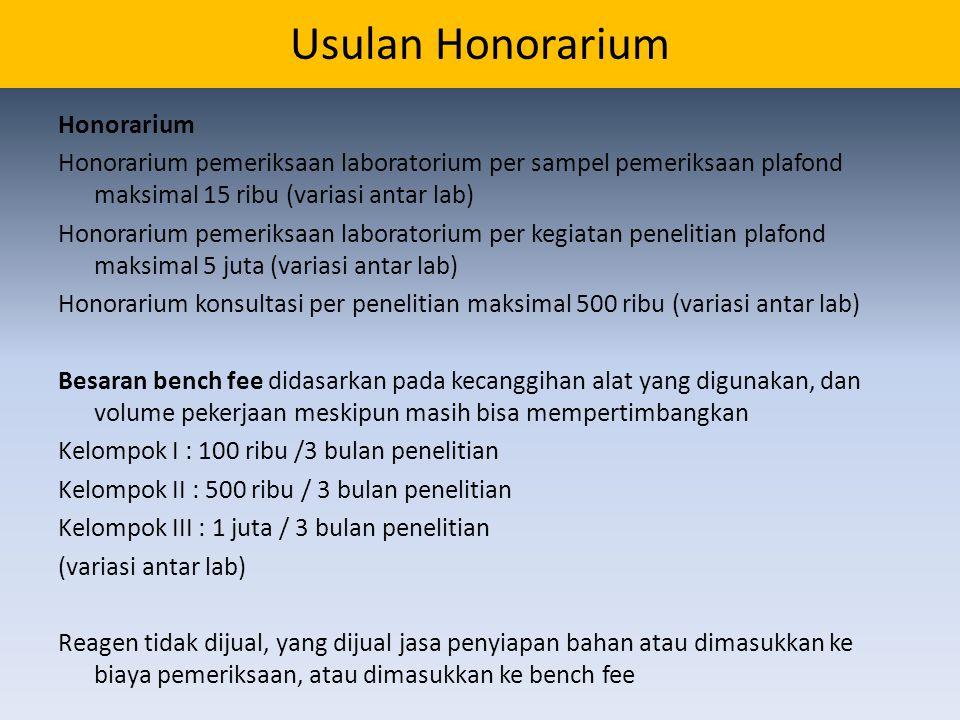 Usulan Honorarium Honorarium Honorarium pemeriksaan laboratorium per sampel pemeriksaan plafond maksimal 15 ribu (variasi antar lab) Honorarium pemeri