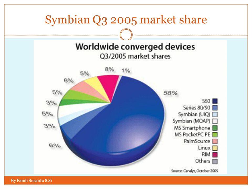 Symbian Q3 2005 market share By Fandi Susanto S.Si
