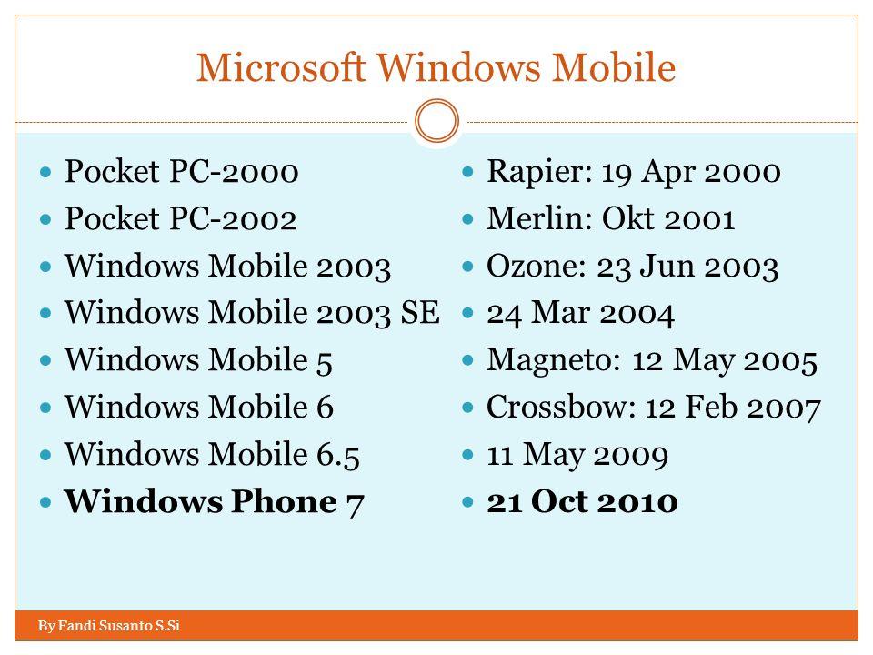 Microsoft Windows Mobile By Fandi Susanto S.Si Pocket PC-2000 Pocket PC-2002 Windows Mobile 2003 Windows Mobile 2003 SE Windows Mobile 5 Windows Mobil