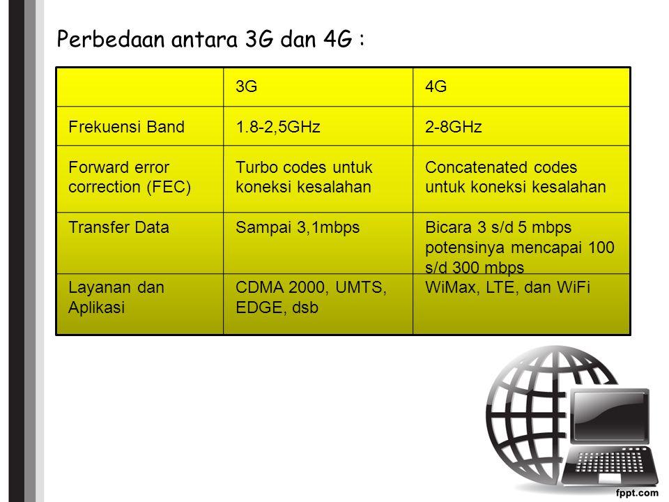 Perbedaan antara 3G dan 4G : Frekuensi Band Forward error correction (FEC) Transfer Data Layanan dan Aplikasi 3G 1.8-2,5GHz Turbo codes untuk koneksi kesalahan Sampai 3,1mbps CDMA 2000, UMTS, EDGE, dsb 4G 2-8GHz Concatenated codes untuk koneksi kesalahan Bicara 3 s/d 5 mbps potensinya mencapai 100 s/d 300 mbps WiMax, LTE, dan WiFi