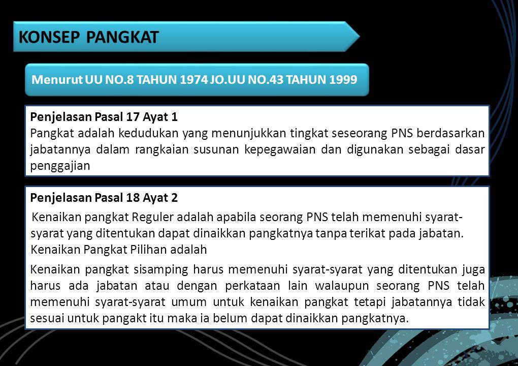 Penjelasan Pasal 17 Ayat 1 Pangkat adalah kedudukan yang menunjukkan tingkat seseorang PNS berdasarkan jabatannya dalam rangkaian susunan kepegawaian