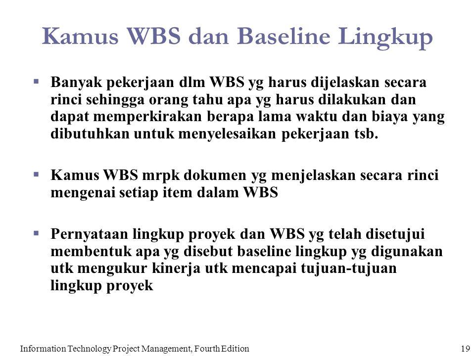 19Information Technology Project Management, Fourth Edition Kamus WBS dan Baseline Lingkup  Banyak pekerjaan dlm WBS yg harus dijelaskan secara rinci sehingga orang tahu apa yg harus dilakukan dan dapat memperkirakan berapa lama waktu dan biaya yang dibutuhkan untuk menyelesaikan pekerjaan tsb.