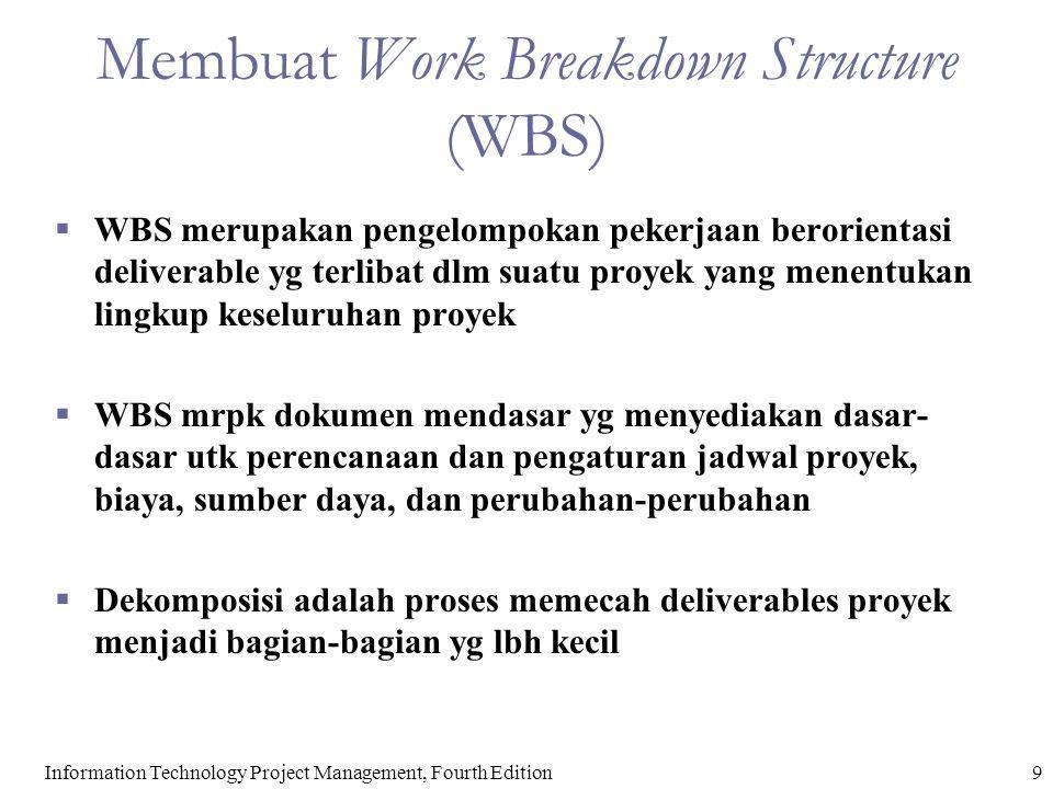 20Information Technology Project Management, Fourth Edition Membuat WBS dan Kamus WBS  Sebuah pekerjaan hanya boleh muncul pd satu tempat dlm WBS  Pekerjaan yg tercakup dlm sebuah item WBS adalah jumlahan item-item WBS dibawahnya  Sebuah item WBS merupakan tanggung jawab satu org individu meskipun beberapa org yg mengerjakannya  WBS hrs konsisten dengan cara aktual pekerjaan tersebut dikerjakan  Anggota tim proyek hrs terlibat dlm pembuatan WBS sehingga menjamin konsistensi pelaksanaannya  Setiap item WBS hrs didokumentasikan dlm kamus WBS utk menjamin pengertian yg akurat ttg lingkup pekerjaan  WBS hrs fleksibel shg dpt mengakomodasi perubahan