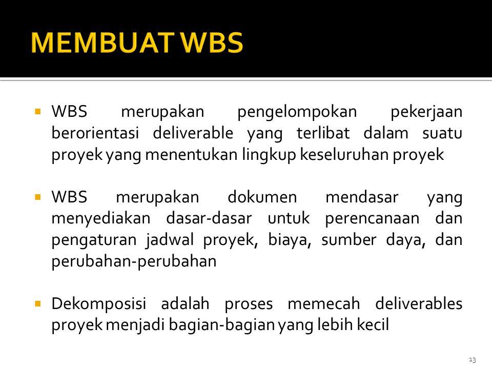  WBS merupakan pengelompokan pekerjaan berorientasi deliverable yang terlibat dalam suatu proyek yang menentukan lingkup keseluruhan proyek  WBS mer