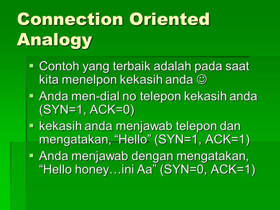 Connection Oriented Analogy  Contoh yang terbaik adalah pada saat kita menelpon kekasih anda  Contoh yang terbaik adalah pada saat kita menelpon kek