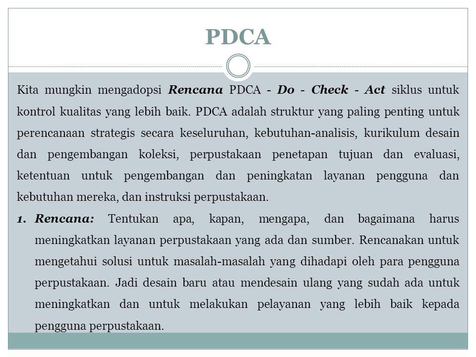 PDCA Kita mungkin mengadopsi Rencana PDCA - Do - Check - Act siklus untuk kontrol kualitas yang lebih baik. PDCA adalah struktur yang paling penting u