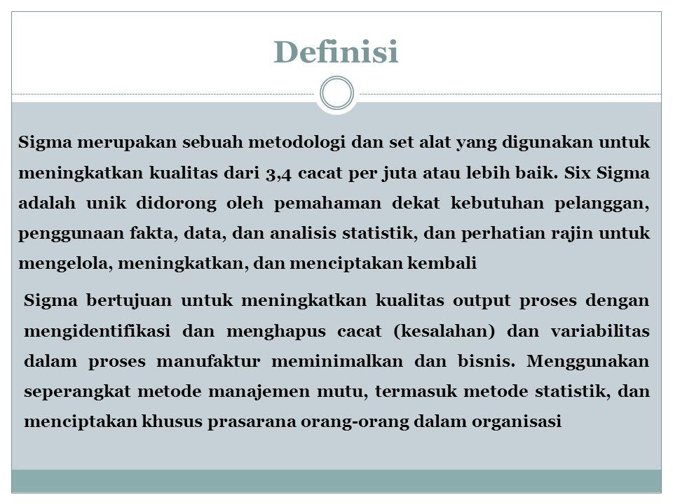Definisi Sigma merupakan sebuah metodologi dan set alat yang digunakan untuk meningkatkan kualitas dari 3,4 cacat per juta atau lebih baik. Six Sigma