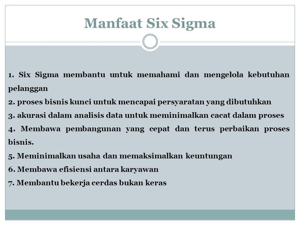 Manfaat Six Sigma 1. Six Sigma membantu untuk memahami dan mengelola kebutuhan pelanggan 2. proses bisnis kunci untuk mencapai persyaratan yang dibutu