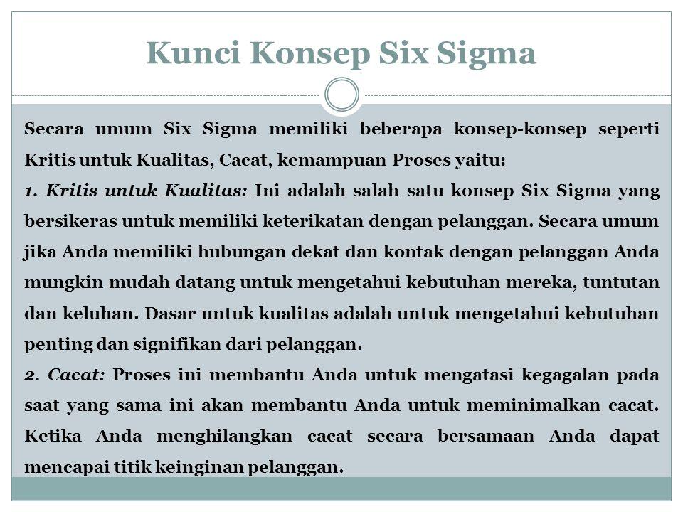 Kunci Konsep Six Sigma Secara umum Six Sigma memiliki beberapa konsep-konsep seperti Kritis untuk Kualitas, Cacat, kemampuan Proses yaitu: 1. Kritis u