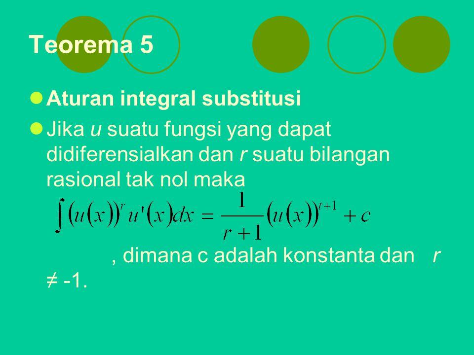 Teorema 5 Aturan integral substitusi Jika u suatu fungsi yang dapat didiferensialkan dan r suatu bilangan rasional tak nol maka, dimana c adalah konst