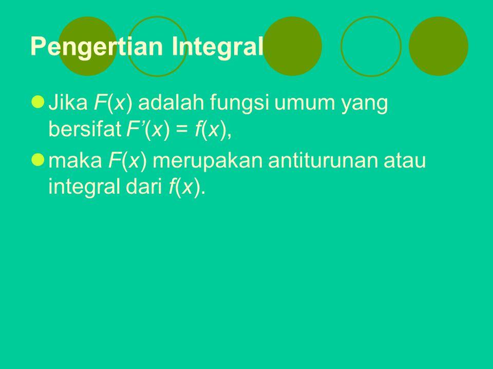 Pengintegralan fungsi f(x) terhadap x dinotasikan sebagai berikut : notasi integral (yang diperkenalkan oleh Leibniz, seorang matematikawan Jerman) f(x)fungsi integran F(x)fungsi integral umum yang bersifat F'(x) f(x) ckonstanta pengintegralan