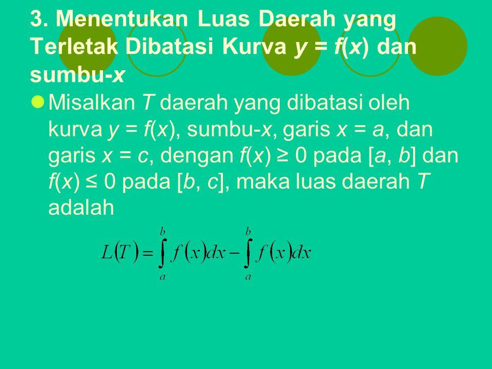 3. Menentukan Luas Daerah yang Terletak Dibatasi Kurva y = f(x) dan sumbu-x Misalkan T daerah yang dibatasi oleh kurva y = f(x), sumbu-x, garis x = a,
