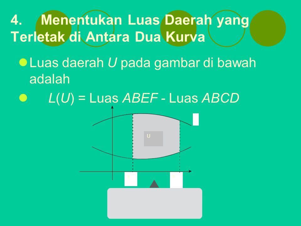 4.Menentukan Luas Daerah yang Terletak di Antara Dua Kurva Luas daerah U pada gambar di bawah adalah L(U) = Luas ABEF - Luas ABCD ba U