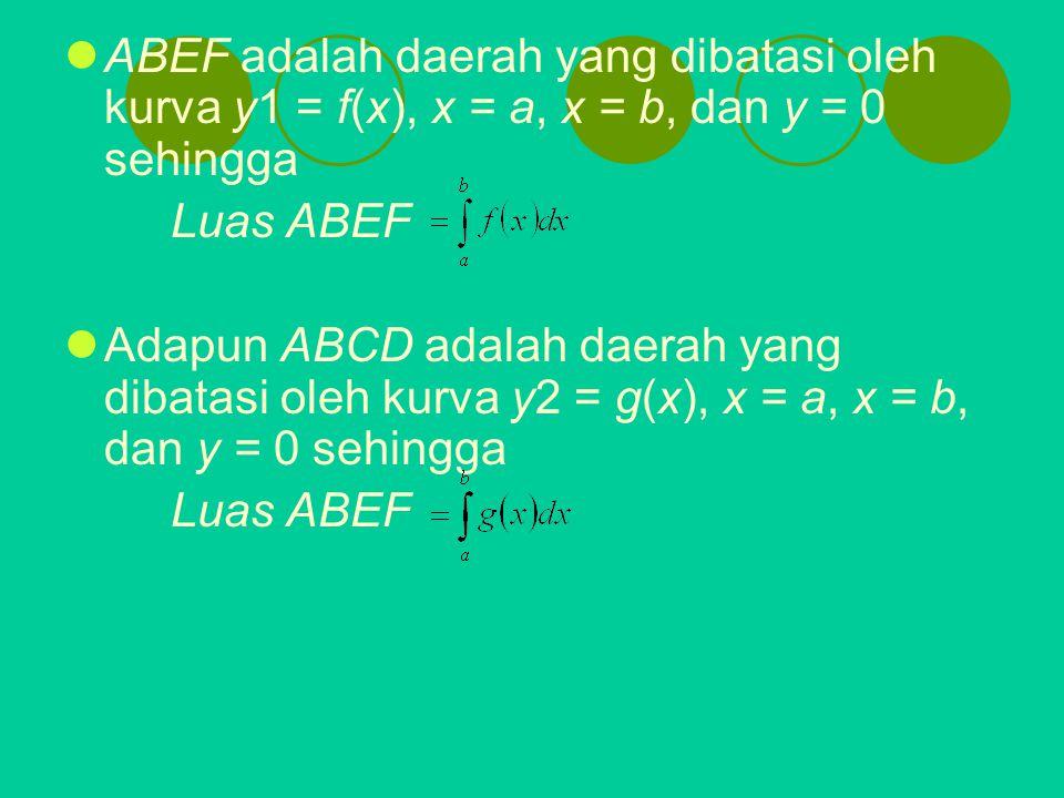 ABEF adalah daerah yang dibatasi oleh kurva y1 = f(x), x = a, x = b, dan y = 0 sehingga Luas ABEF Adapun ABCD adalah daerah yang dibatasi oleh kurva y